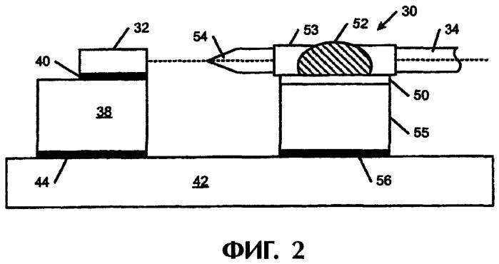 Присоединение оптического компонента к оптоэлектронным модулям