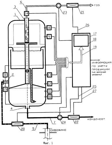 Способ пофазного учета продукции газоконденсатной скважины и устройство для реализации этого способа