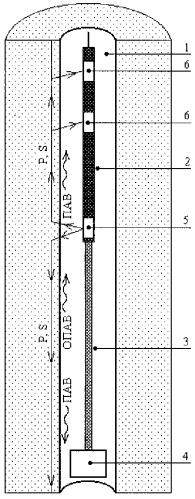 Способ акустического каротажа скважин