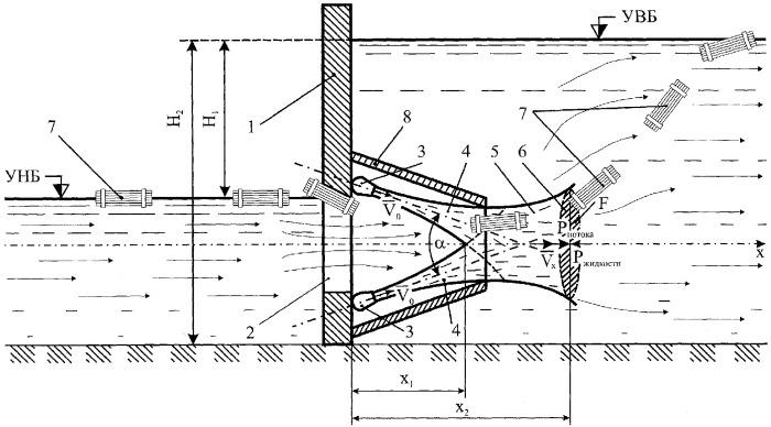 Способ транспортировки плавучих тел с первого участка на второй, вышерасположенный участок