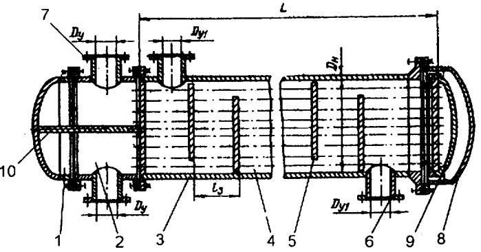 Как работает кожухотрубный теплообменник теплообменник ferroli domiproject а 24 в