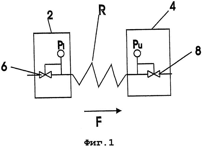 Устройство регулятора потока