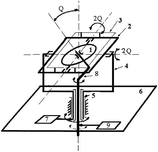 Двухкоординатный дефлектор