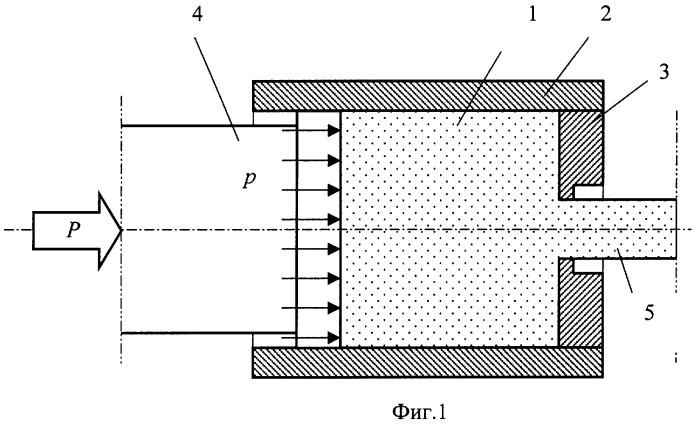 Способ прессования металлов и устройство для его осуществления