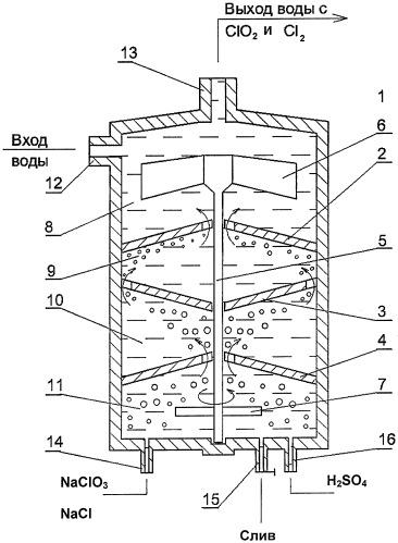 Способ получения раствора диоксида хлора и хлора в воде и реактор для его осуществления