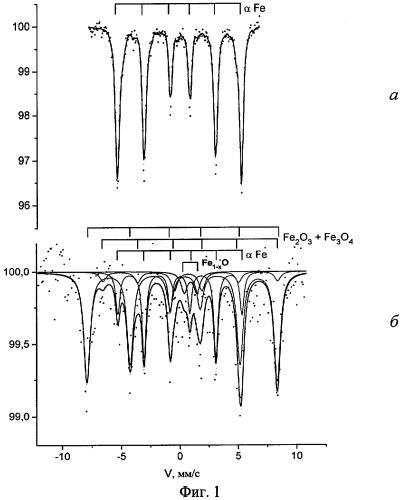 Способ получения упрочняемого оксидами композиционного материала на основе железа