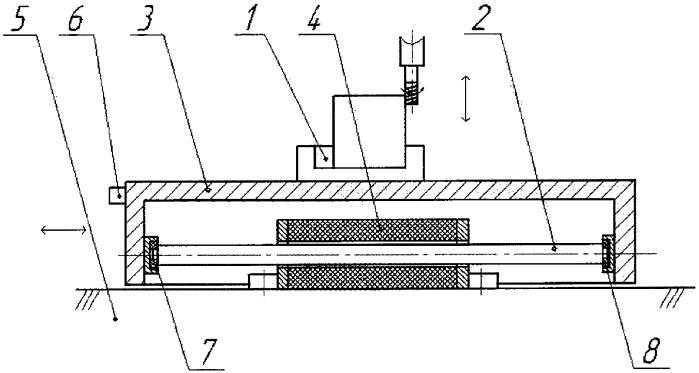 Устройство для повышения точности работы привода подач металлорежущего станка