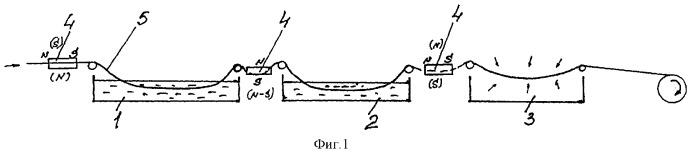 Способ травления горячекатаных полос
