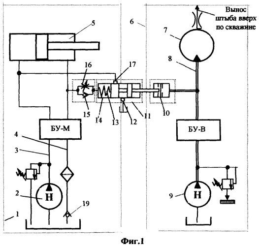 Устройство для бурения анкерных скважин с промывкой