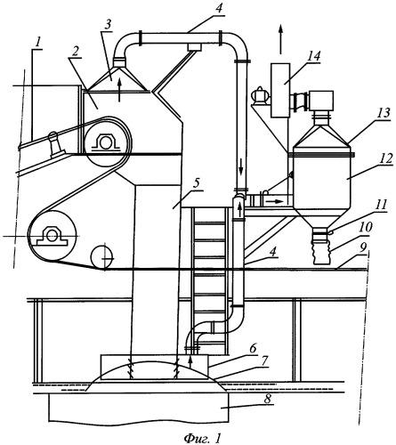 Устройство для обеспыливания катучих конвейеров