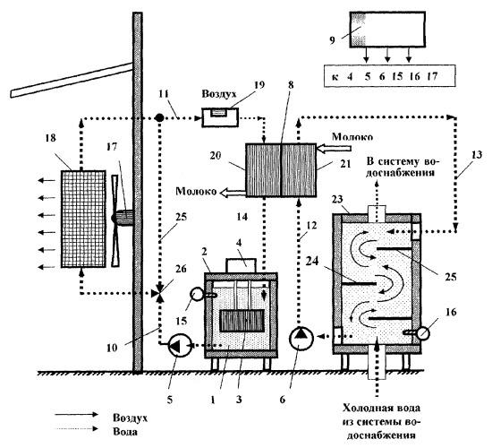 Энергосберегающая система