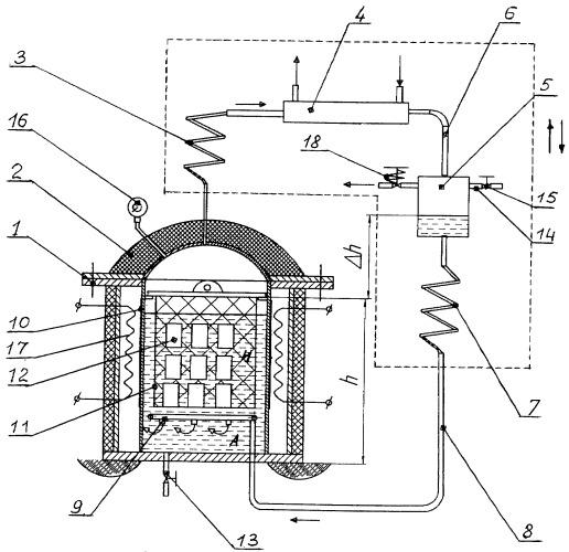 Способ переработки резинометаллических изделий и установка для его осуществления
