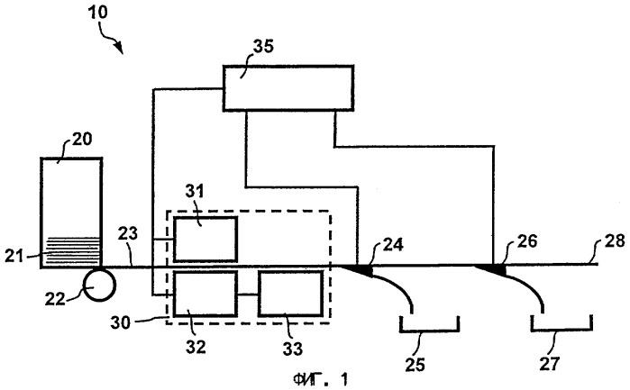 Способ и устройство для проверки банкнот