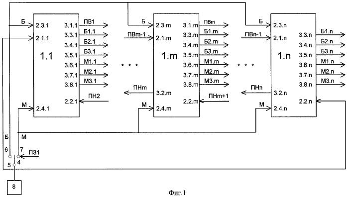 Устройство управления исполнительными механизмами ядерного реактора