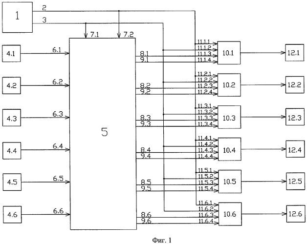 Способ автоматического регулирования мощности ядерного реактора