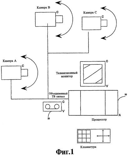 Способ (варианты) и устройство для идентификации цифровых видеоданных от нескольких источников, система телевизионного наблюдения