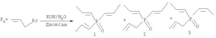 Способ флотации сульфидных медно-никелевых руд