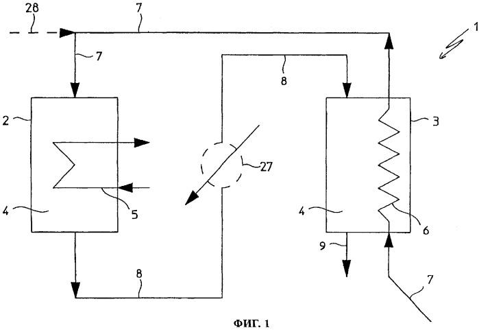 Способ и установка для гетерогенного синтеза метанола или аммиака