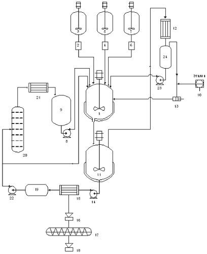Катализатор полимеризации и сополимеризации этилена, способ получения твердого компонента катализатора и способ получения полиэтилена сверхвысокой молекулярной массы