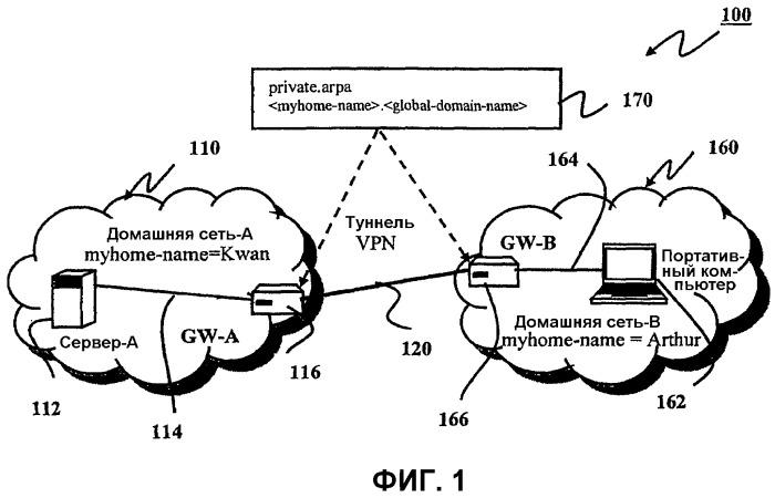 патент на доменное имя