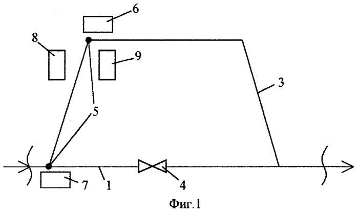 Установка для определения массового расхода потока газосодержащей жидкости