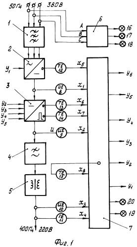 Статический преобразователь частоты, напряжения и фазы