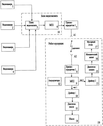 Система автоматизированной уборки помещений