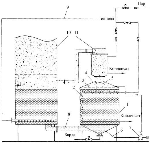 Способ закрытого обогрева бражной колонны и устройство для его осуществления