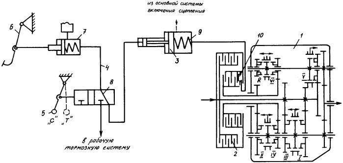 Коробка передач с двойным сцеплением, оснащенным резервной системой включения