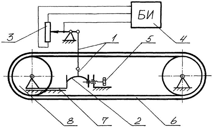 устройство для натяжения ленты конвейера