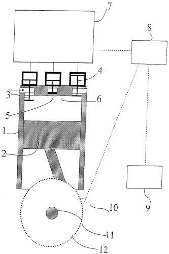 Двигатель с переменной степенью сжатия и частотной модуляцией