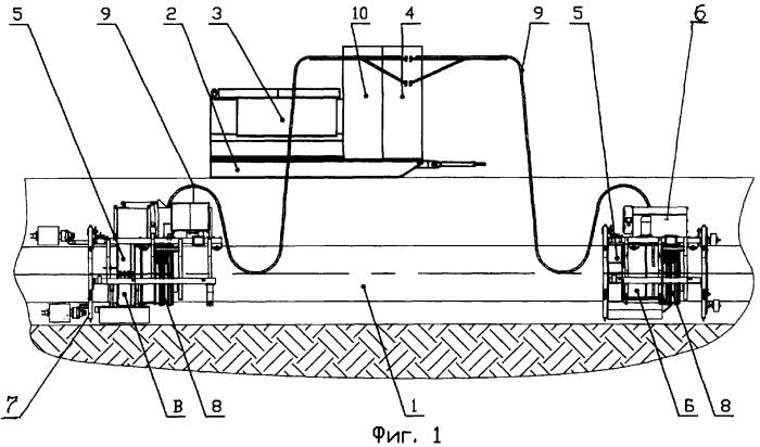 Технология ремонта трубопровода без остановки перекачки