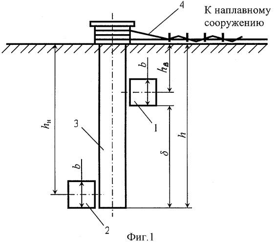 Устройство для берегового крепления наплавных сооружений