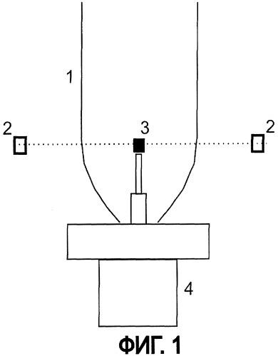 Способ неконтактного измерения параметров экструдируемого материала и устройство для его реализации