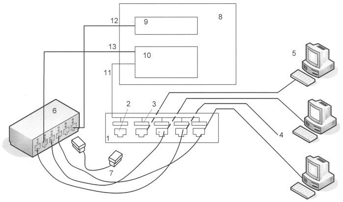 Способ и система для идентификации порта коммутационной панели, к которому подключено сетевое устройство