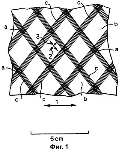 Ламинат с продольно-поперечной ориентацией слоев из ориентированных пленок, способ его изготовления и головка для совместной экструзии для осуществления этого способа