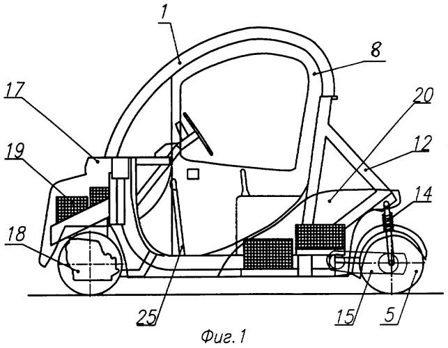 Колесное транспортное средство для инвалида в коляске