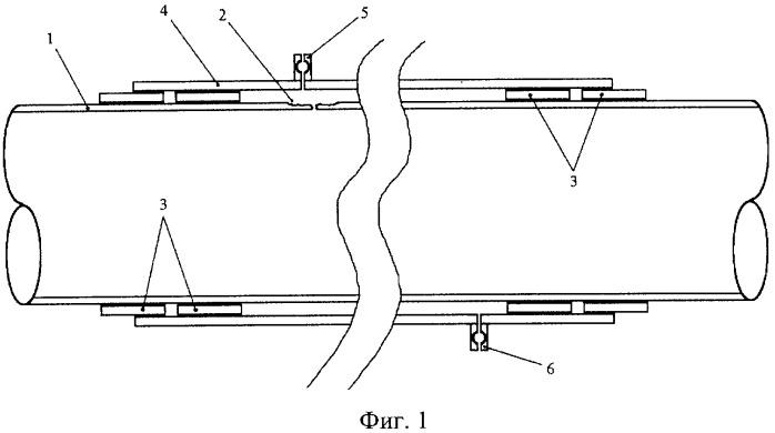 Способ ремонта дефектного участка действующего трубопровода