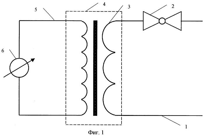 Способ измерения разности электрических потенциалов объектов с ионной проводимостью, способ воздействия на электропроводящие объекты и приборы для их осуществления