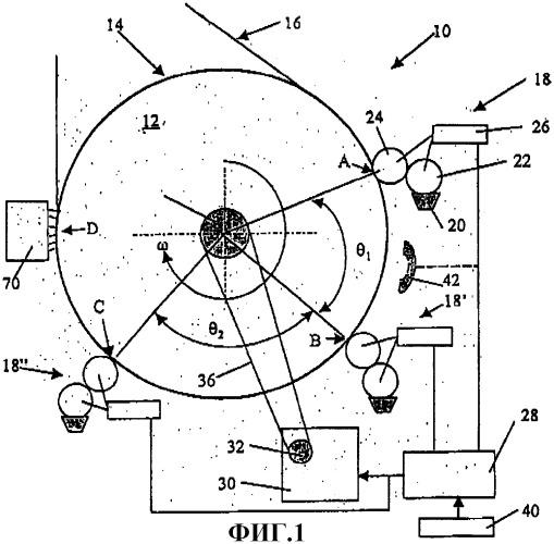Способ и устройство для флексографской печати отверждаемыми энергией жидкими красками
