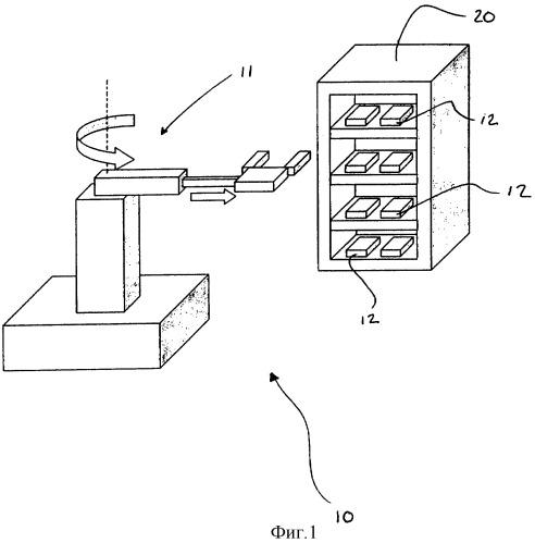 Светодиодная матрица для освещения планшетов с лунками для клеток и автоматизированная стеллажная система для их обработки