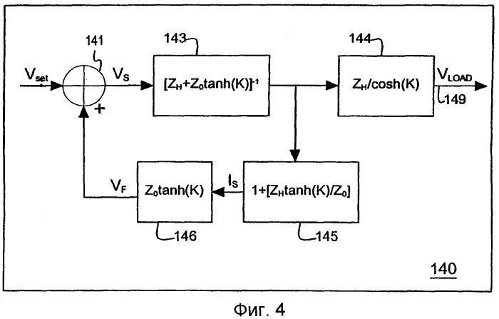 Регулирование источника электропитания по передающей линии посредством контура обратной связи