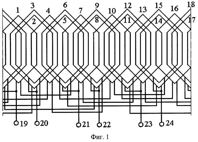 Однослойная статорная обмотка четырехполюсной асинхронной машины