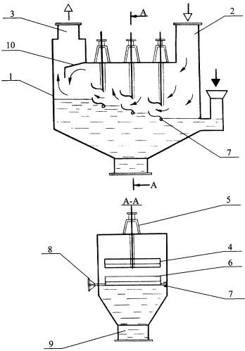 Ротоклон с регулируемыми синусоидальными лопастями