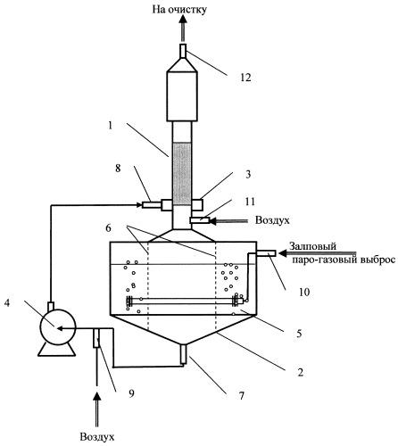Барботажно-пенный аппарат