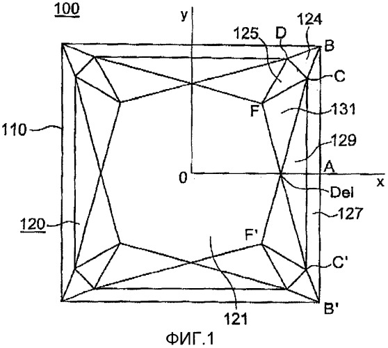 Алмаз улучшенной прямоугольной бриллиантовой огранки