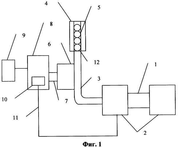 Система и способ печати и доставки напечатанных материалов