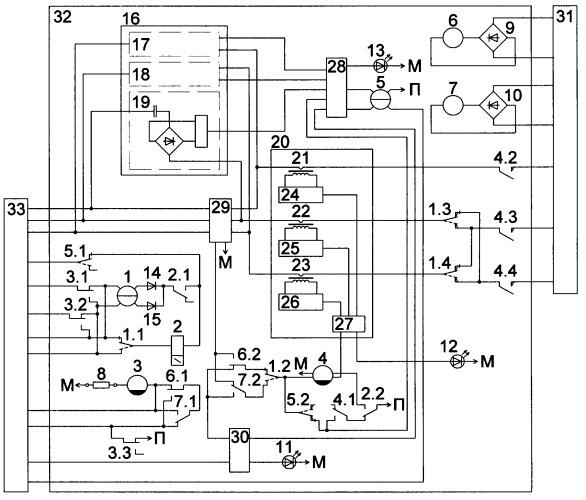 Устройство управления горочным электроприводом переменного тока