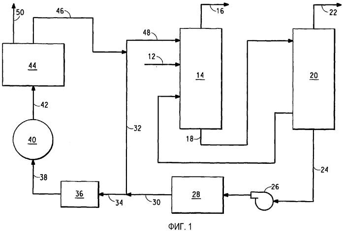 Способ удаления аммиака из газа, содержащего цианистый водород, аммиак и воду