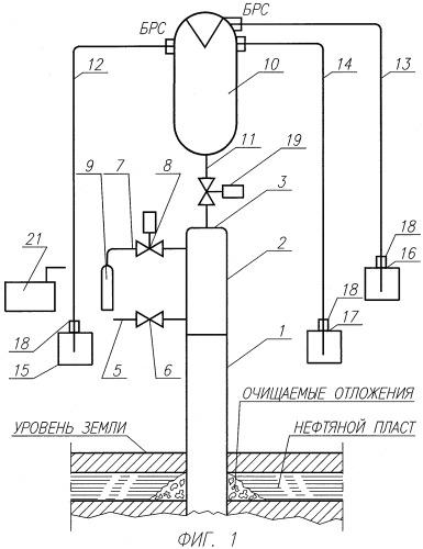 Установка для обработки призабойных зон нефтегазоносных пластов (варианты)